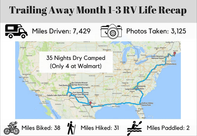 3-Month RV Life Recap (+Video)