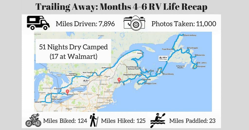 rv life recap 4-6 months